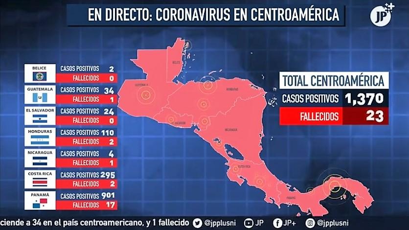 Coronavirus: Declaración de procuradores de centroamérica
